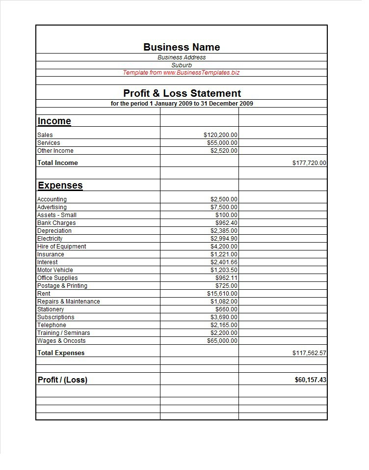Year End Profit And Loss Statement Template from templatesflow.com