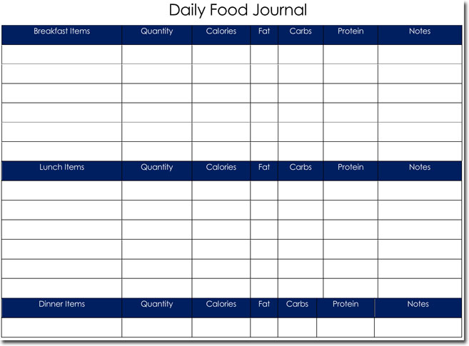 Food Journal Templates Templates Download